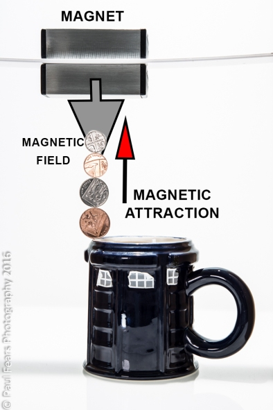 Magnets balanced on a mug