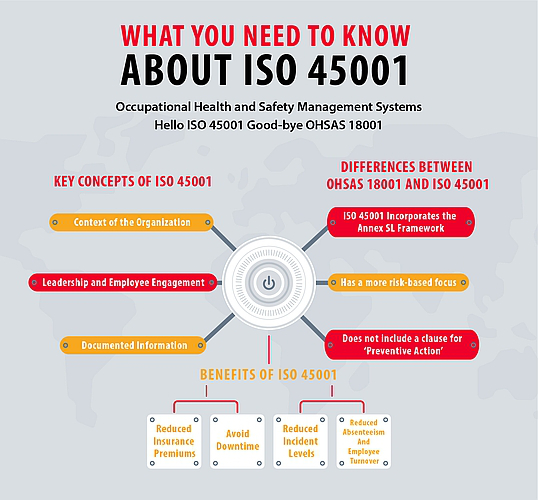 iso45001_infographic